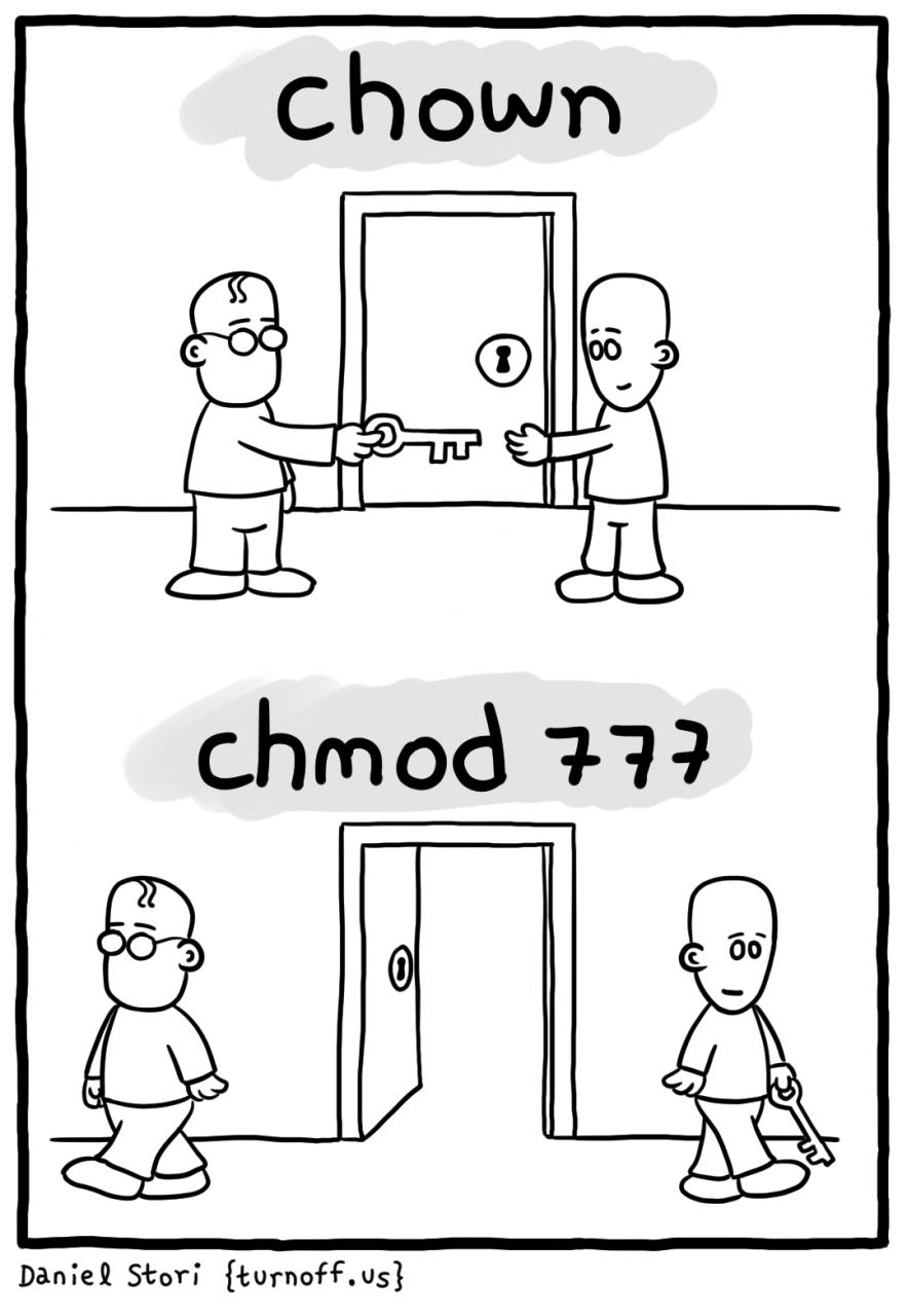 搞笑漫画:chown 与 chmod!搞笑漫画:chown 与 chmod!