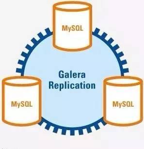 一种新型的高一致性MySQL集群架构:Galera Cluster一种新型的高一致性MySQL集群架构:Galera Cluster