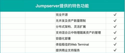 Jumpserver 1.3 版本正式发布Jumpserver 1.3 版本正式发布
