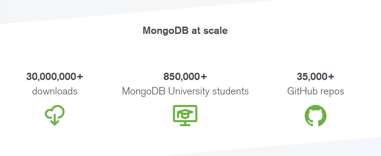 MongoDB 4.0 正式版轰动发布,功能越来越强大,支持多文档事务MongoDB 4.0 正式版轰动发布,功能越来越强大,支持多文档事务