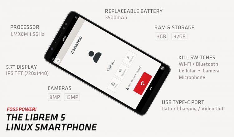 该图列出了Librem 5手机的规格